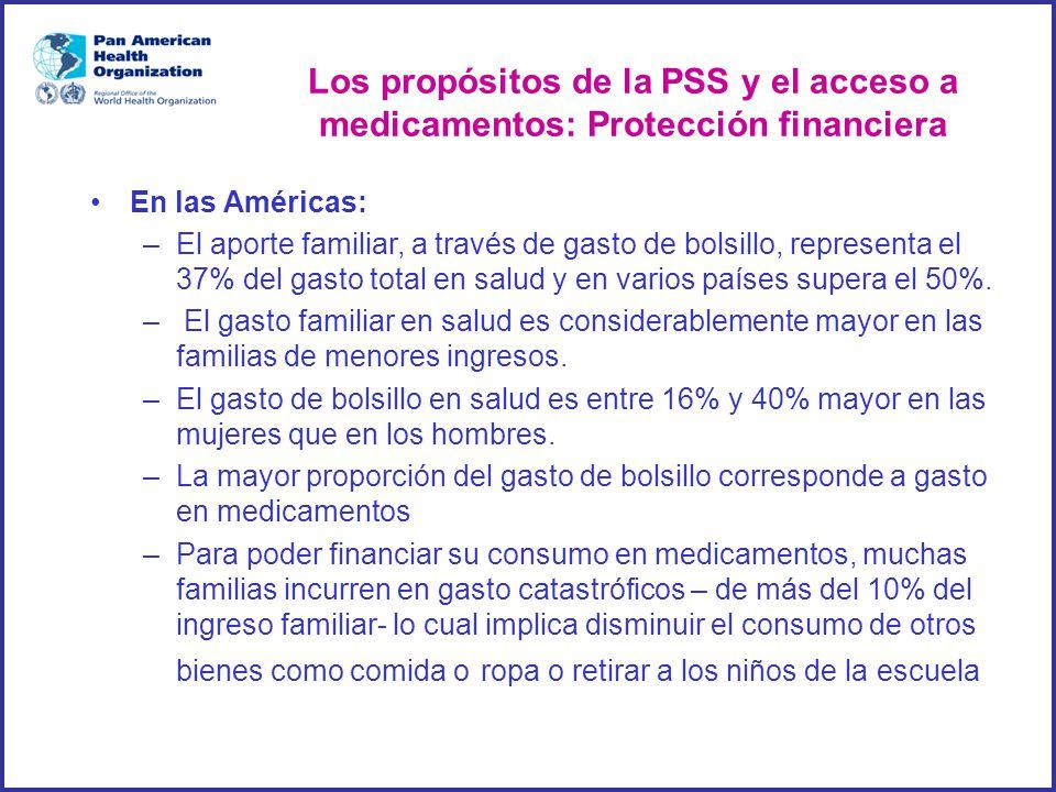 Los propósitos de la PSS y el acceso a medicamentos: Protección financiera En las Américas: –El aporte familiar, a través de gasto de bolsillo, representa el 37% del gasto total en salud y en varios países supera el 50%.