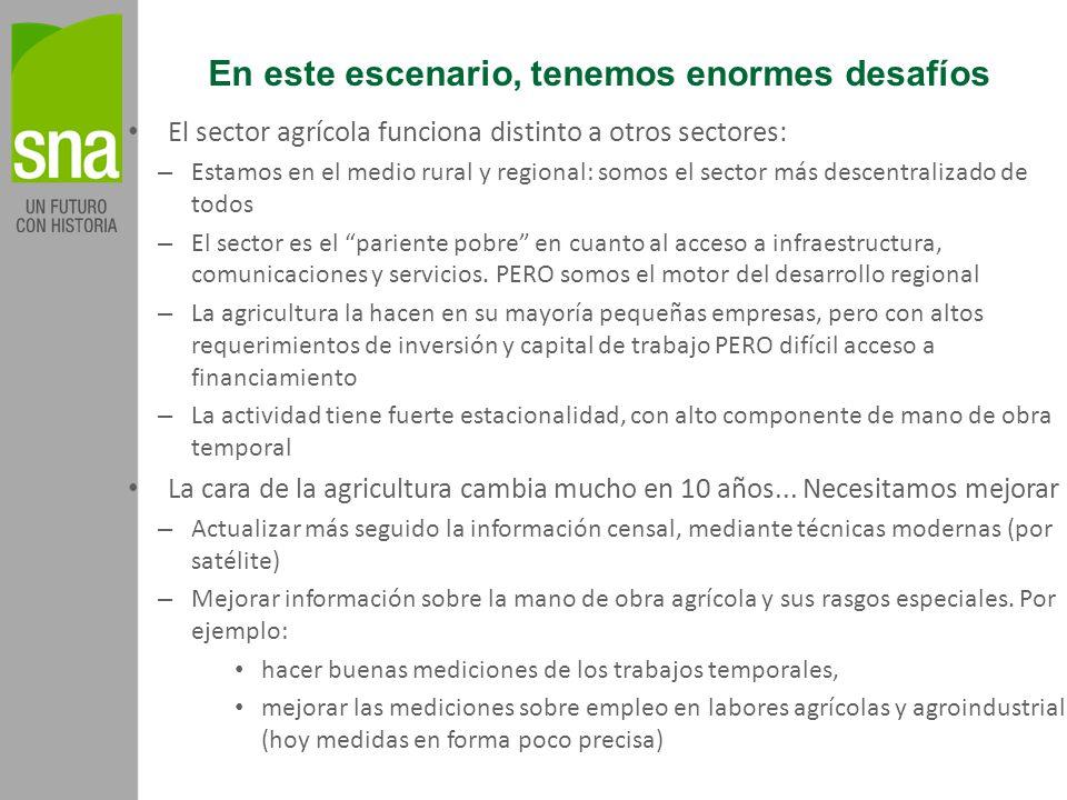 En este escenario, tenemos enormes desafíos El sector agrícola funciona distinto a otros sectores: – Estamos en el medio rural y regional: somos el sector más descentralizado de todos – El sector es el pariente pobre en cuanto al acceso a infraestructura, comunicaciones y servicios.