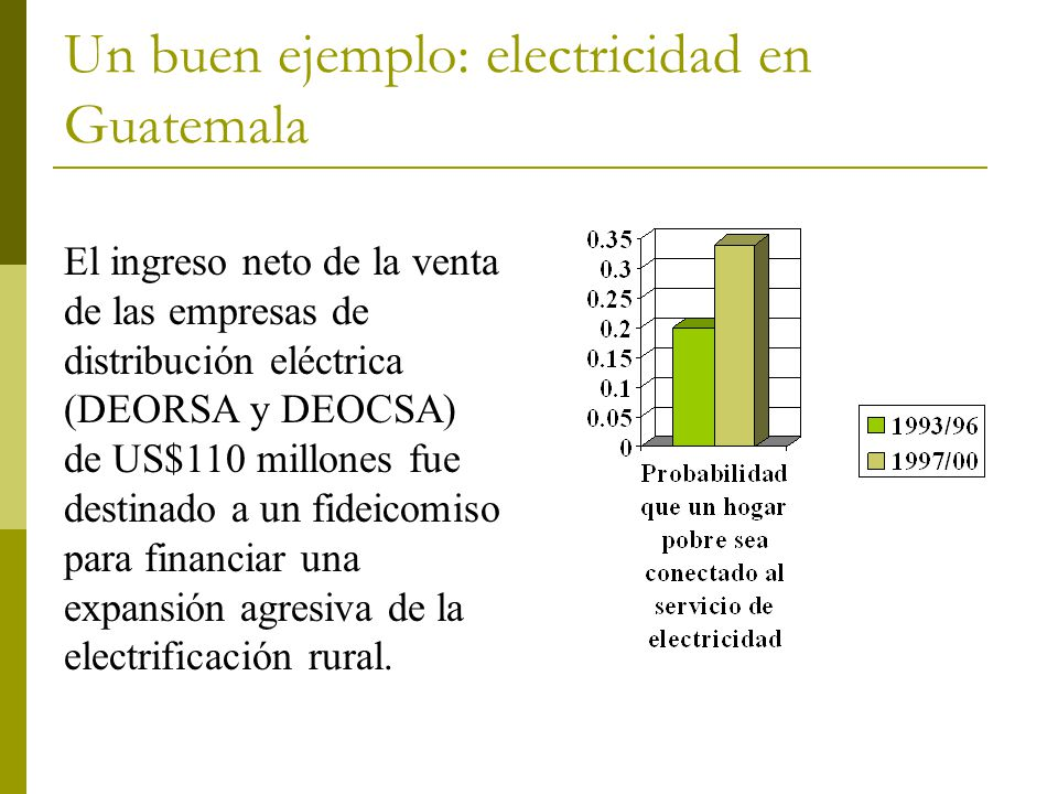 Un buen ejemplo: electricidad en Guatemala El ingreso neto de la venta de las empresas de distribución eléctrica (DEORSA y DEOCSA) de US$110 millones fue destinado a un fideicomiso para financiar una expansión agresiva de la electrificación rural.
