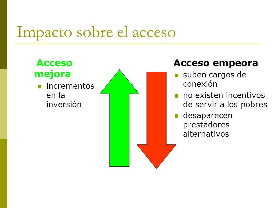 Impacto sobre el acceso Acceso empeora suben cargos de conexión no existen incentivos de servir a los pobres desaparecen prestadores alternativos Acceso mejora incrementos en la inversión