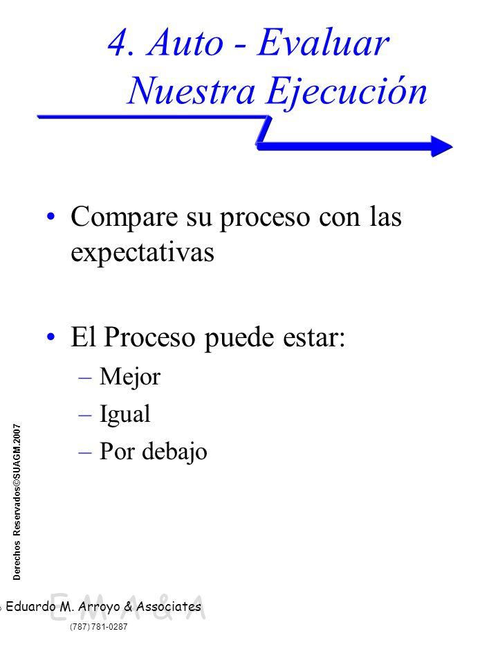 E M A & A © Eduardo M. Arroyo & Associates (787) 781-0287 Derechos Reservados©SUAGM.2007 4.