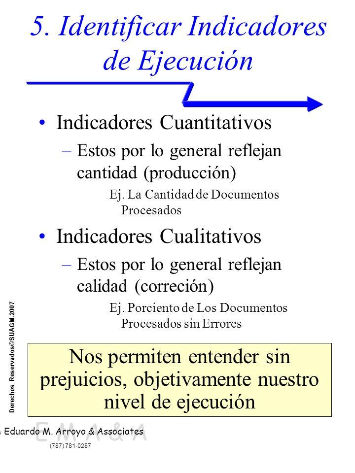 E M A & A © Eduardo M. Arroyo & Associates (787) 781-0287 Derechos Reservados©SUAGM.2007 5.