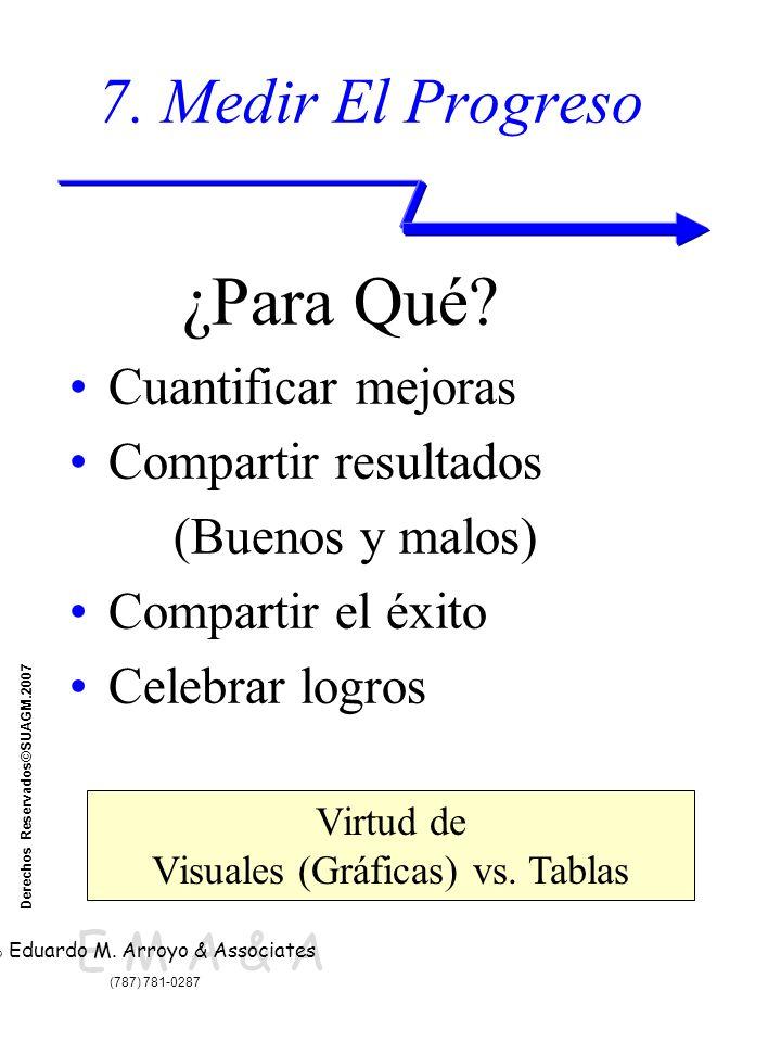E M A & A © Eduardo M. Arroyo & Associates (787) 781-0287 Derechos Reservados©SUAGM.2007 7.