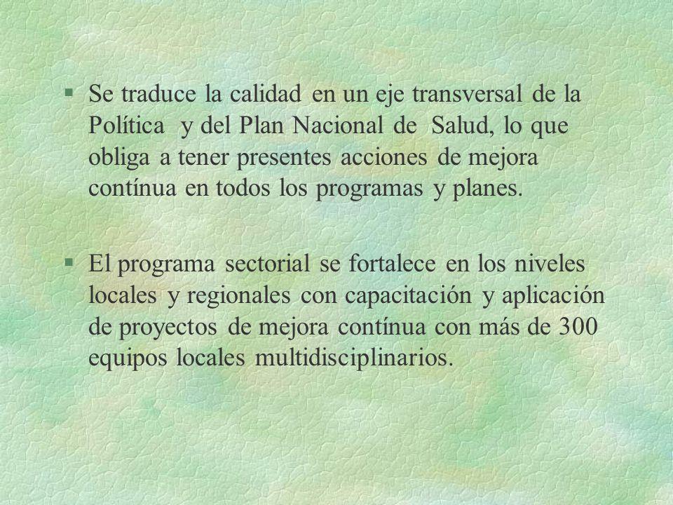 §Se traduce la calidad en un eje transversal de la Política y del Plan Nacional de Salud, lo que obliga a tener presentes acciones de mejora contínua en todos los programas y planes.