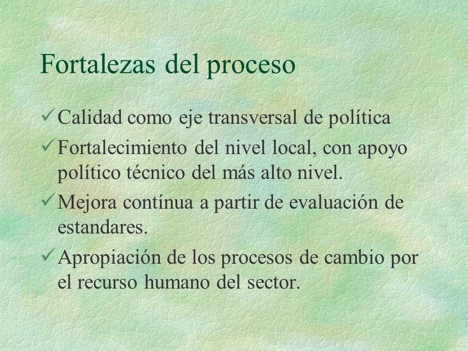 Fortalezas del proceso Calidad como eje transversal de política Fortalecimiento del nivel local, con apoyo político técnico del más alto nivel.