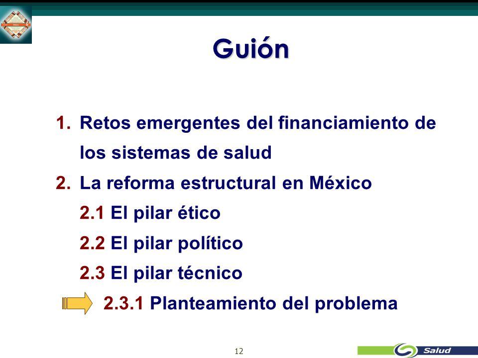 12 Guión 1. 1.Retos emergentes del financiamiento de los sistemas de salud 2.