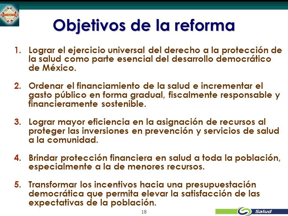 18 Objetivos de la reforma 1.