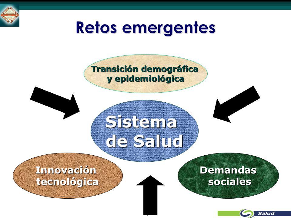 4 Retos emergentes Sistema de Salud Transición demográfica y epidemiológica InnovacióntecnológicaDemandas sociales sociales