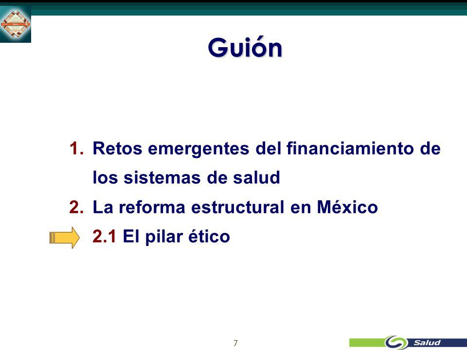 7 Guión 1. 1.Retos emergentes del financiamiento de los sistemas de salud 2.