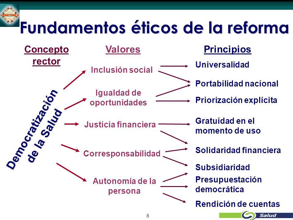 8 Fundamentos éticos de la reforma Democratización de la Salud Concepto rector Valores Principios Corresponsabilidad Subsidiaridad Autonomía de la persona Presupuestación democrática Rendición de cuentas Priorización explícita Igualdad de oportunidades Universalidad Inclusión social Portabilidad nacional Gratuidad en el momento de uso Justicia financiera Solidaridad financiera