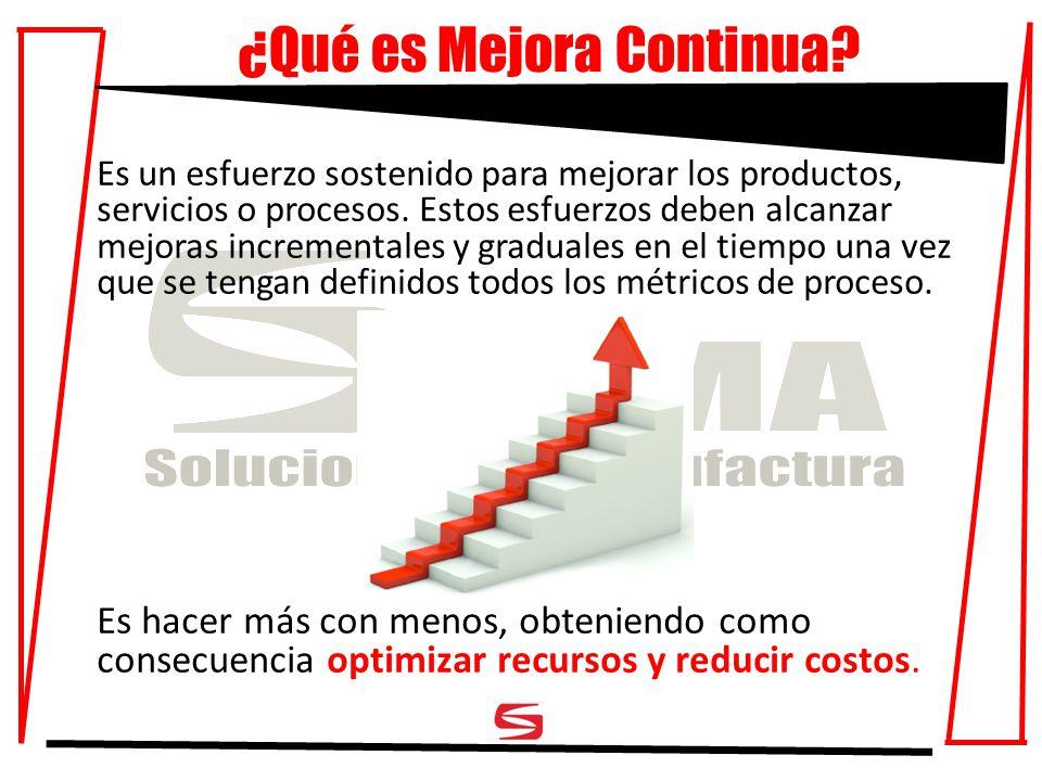 ¿Qué es Mejora Continua. Es un esfuerzo sostenido para mejorar los productos, servicios o procesos.