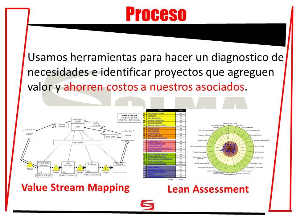 Proceso Usamos herramientas para hacer un diagnostico de necesidades e identificar proyectos que agreguen valor y ahorren costos a nuestros asociados.