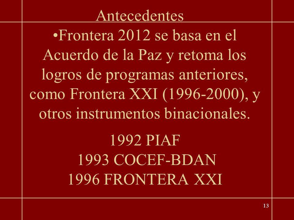 13 1992 PIAF 1993 COCEF-BDAN 1996 FRONTERA XXI Antecedentes Frontera 2012 se basa en el Acuerdo de la Paz y retoma los logros de programas anteriores, como Frontera XXI (1996-2000), y otros instrumentos binacionales.