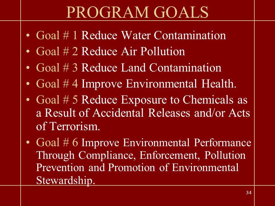 34 PROGRAM GOALS Goal # 1 Reduce Water Contamination Goal # 2 Reduce Air Pollution Goal # 3 Reduce Land Contamination Goal # 4 Improve Environmental Health.