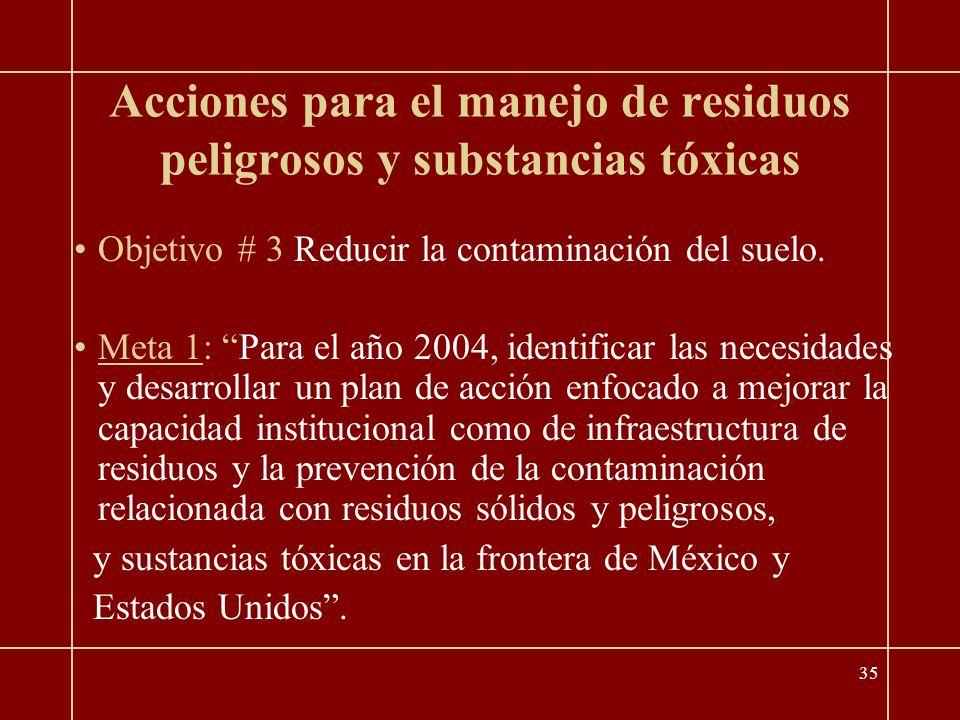 35 Acciones para el manejo de residuos peligrosos y substancias tóxicas Objetivo # 3 Reducir la contaminación del suelo.