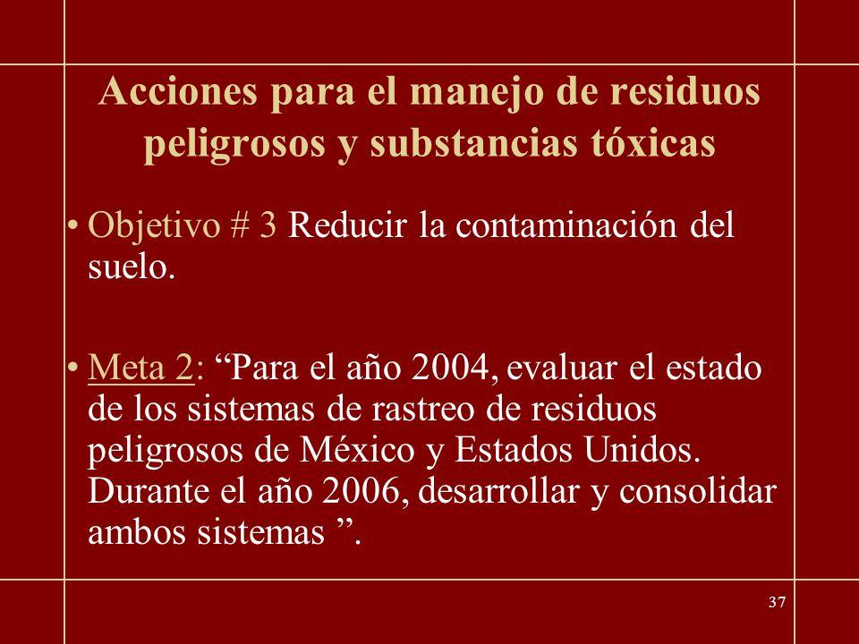 37 Acciones para el manejo de residuos peligrosos y substancias tóxicas Objetivo # 3 Reducir la contaminación del suelo.