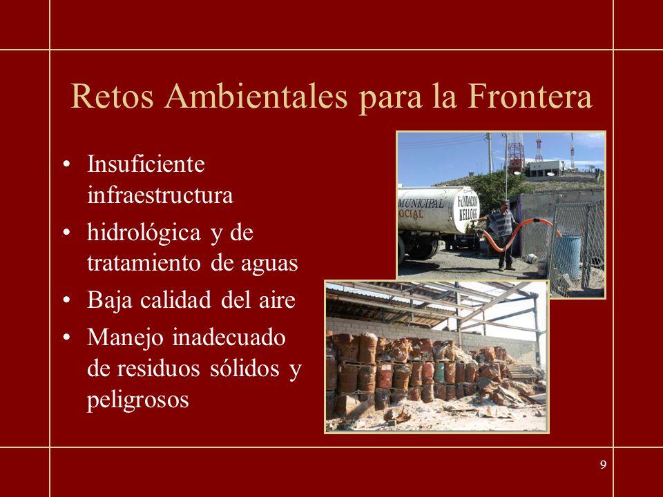 9 Retos Ambientales para la Frontera Insuficiente infraestructura hidrológica y de tratamiento de aguas Baja calidad del aire Manejo inadecuado de residuos sólidos y peligrosos
