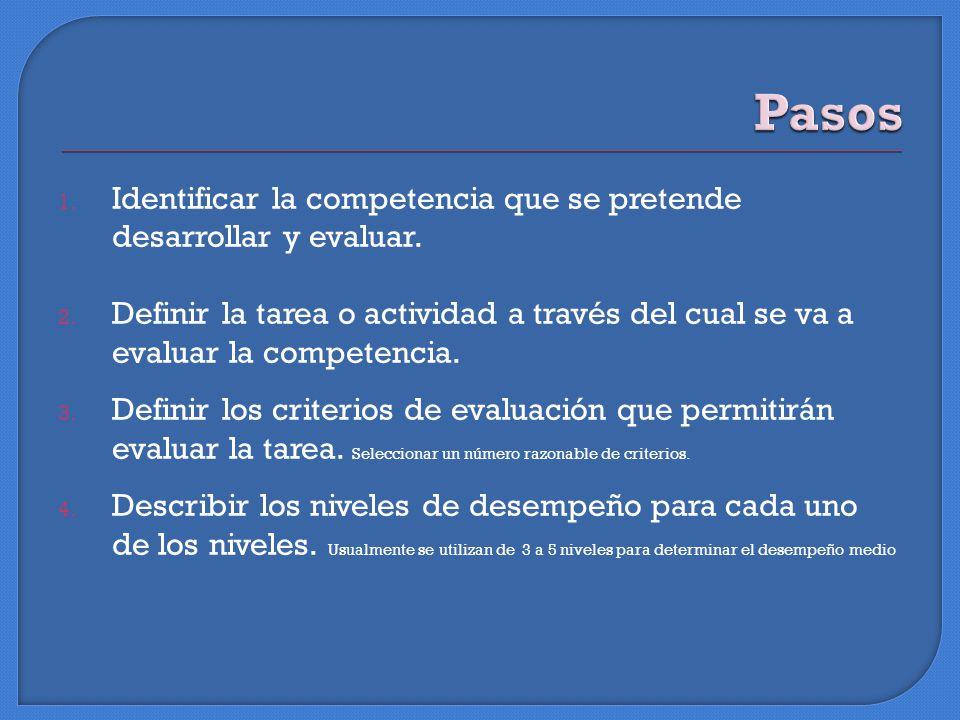1. Identificar la competencia que se pretende desarrollar y evaluar.