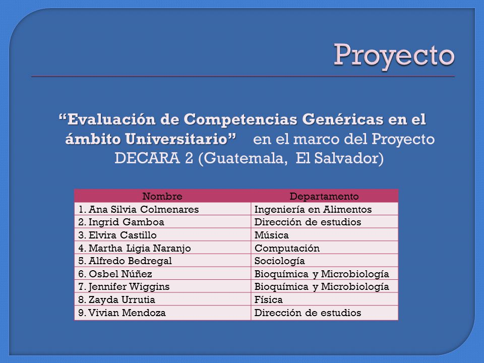 Evaluación de Competencias Genéricas en el ámbito Universitario Evaluación de Competencias Genéricas en el ámbito Universitario en el marco del Proyecto DECARA 2 (Guatemala, El Salvador) NombreDepartamento 1.