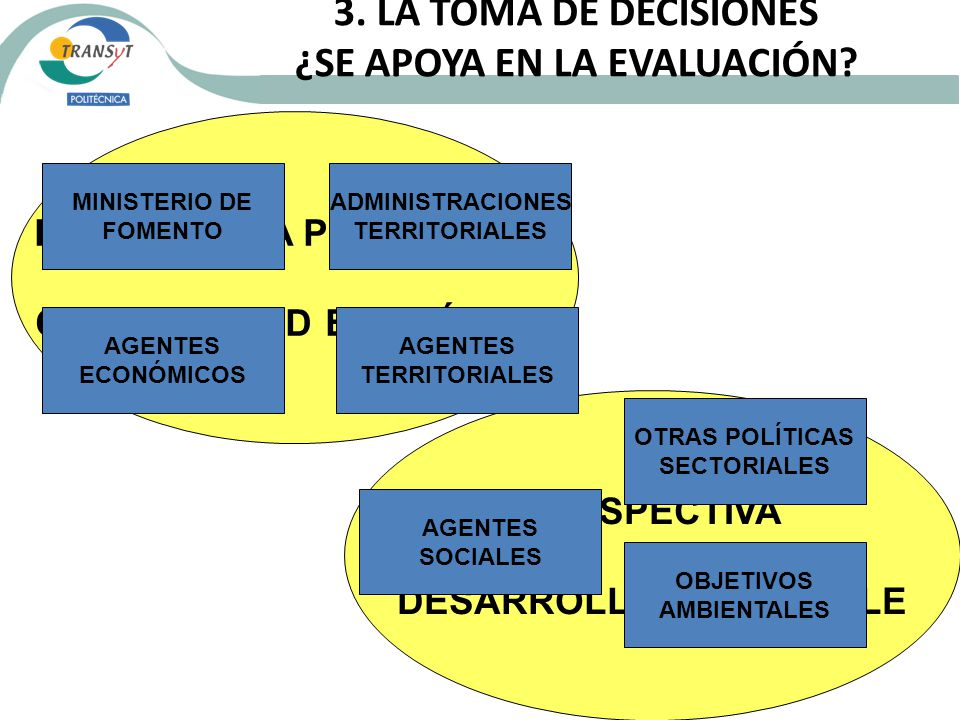 PERSPECTIVA DESARROLLO SOSTENIBLE 3. LA TOMA DE DECISIONES ¿SE APOYA EN LA EVALUACIÓN.