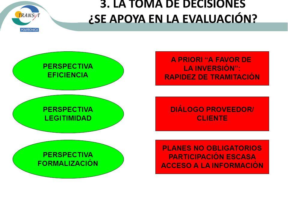 3. LA TOMA DE DECISIONES ¿SE APOYA EN LA EVALUACIÓN.