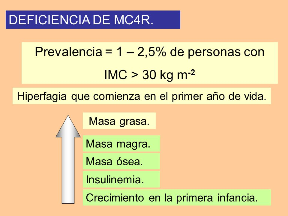 DEFICIENCIA DE MC4R.