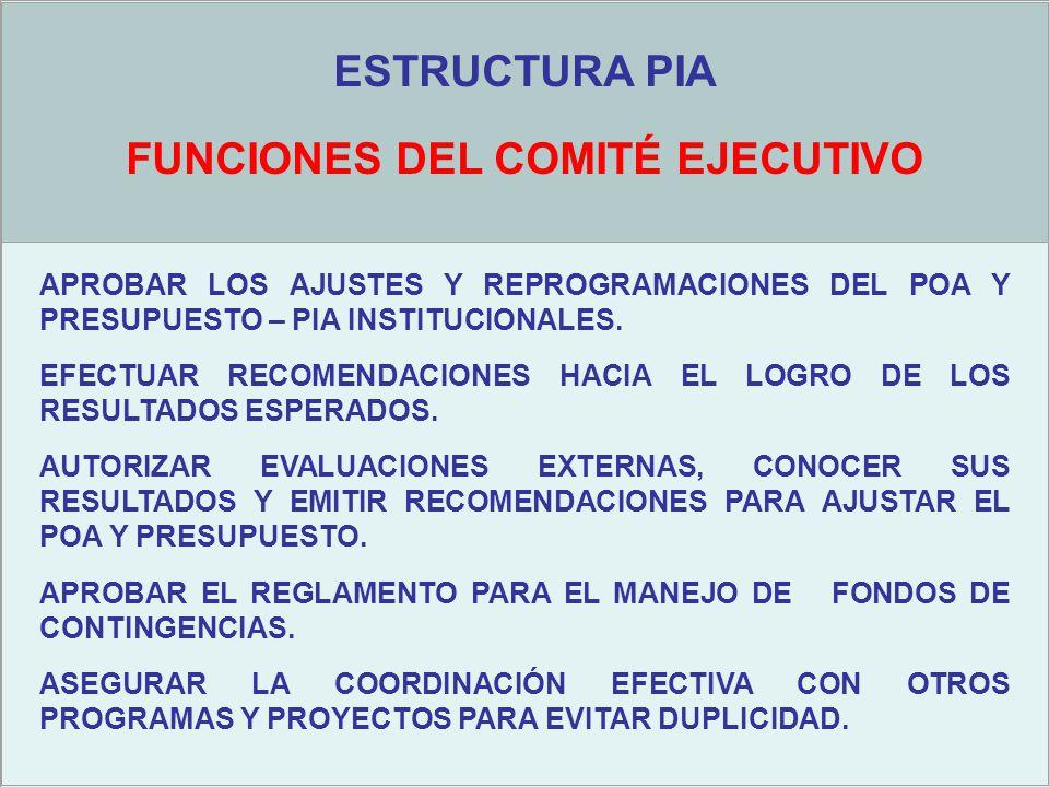 Objetivos estratégicos ESTRUCTURA PIA FUNCIONES DEL COMITÉ EJECUTIVO APROBAR LOS AJUSTES Y REPROGRAMACIONES DEL POA Y PRESUPUESTO – PIA INSTITUCIONALES.