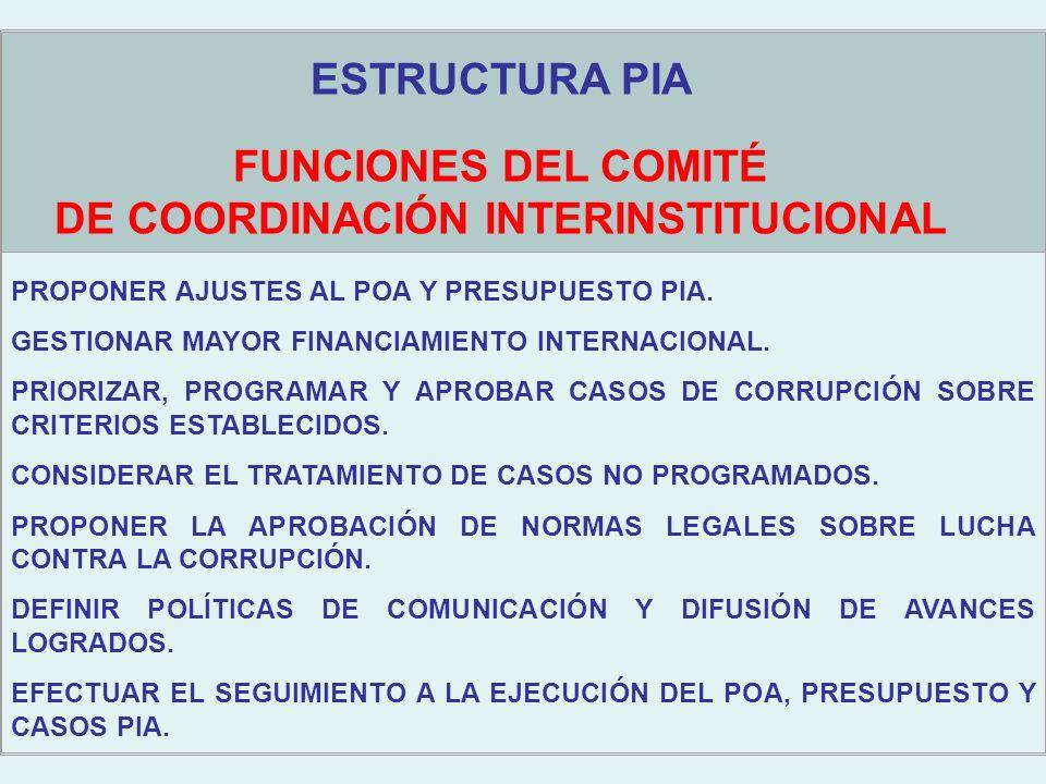 Objetivos estratégicos ESTRUCTURA PIA FUNCIONES DEL COMITÉ DE COORDINACIÓN INTERINSTITUCIONAL PROPONER AJUSTES AL POA Y PRESUPUESTO PIA.