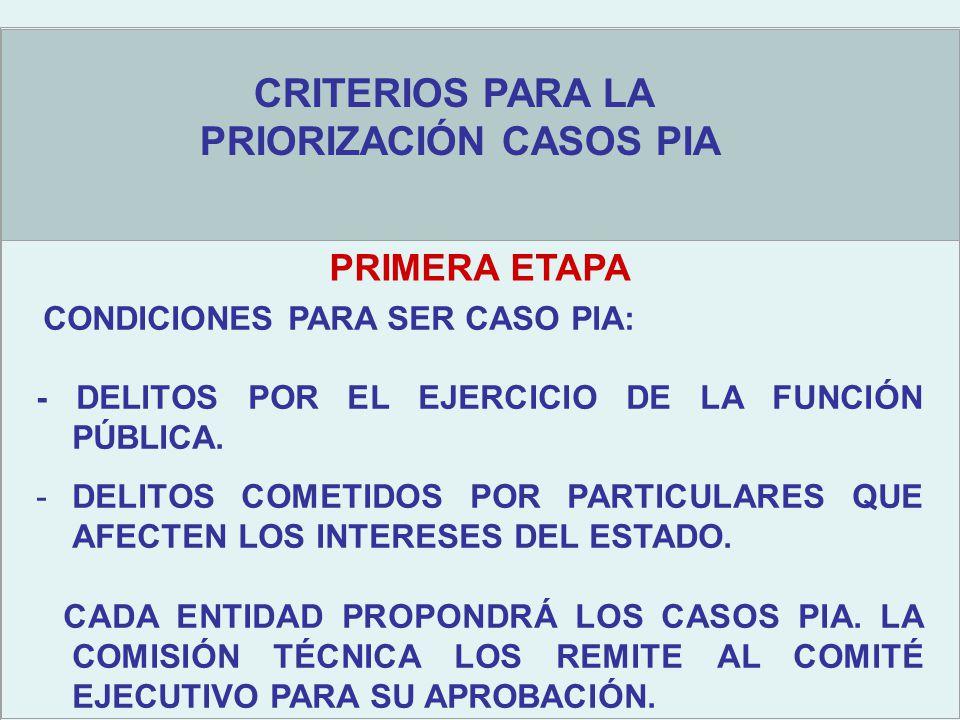 Objetivos estratégicos PRIMERA ETAPA CRITERIOS PARA LA PRIORIZACIÓN CASOS PIA CONDICIONES PARA SER CASO PIA: - DELITOS POR EL EJERCICIO DE LA FUNCIÓN PÚBLICA.