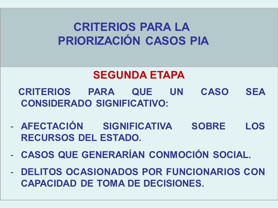 Objetivos estratégicos SEGUNDA ETAPA CRITERIOS PARA LA PRIORIZACIÓN CASOS PIA CRITERIOS PARA QUE UN CASO SEA CONSIDERADO SIGNIFICATIVO: -AFECTACIÓN SIGNIFICATIVA SOBRE LOS RECURSOS DEL ESTADO.