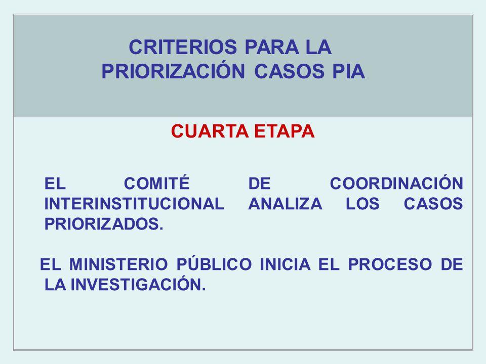 Objetivos estratégicos CUARTA ETAPA CRITERIOS PARA LA PRIORIZACIÓN CASOS PIA EL COMITÉ DE COORDINACIÓN INTERINSTITUCIONAL ANALIZA LOS CASOS PRIORIZADOS.