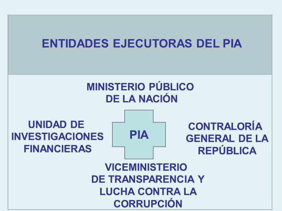 ENTIDADES EJECUTORAS DEL PIA PIA MINISTERIO PÚBLICO DE LA NACIÓN CONTRALORÍA GENERAL DE LA REPÚBLICA VICEMINISTERIO DE TRANSPARENCIA Y LUCHA CONTRA LA CORRUPCIÓN UNIDAD DE INVESTIGACIONES FINANCIERAS