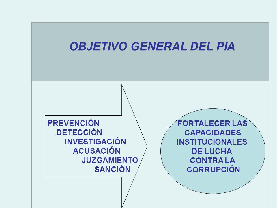 OBJETIVO GENERAL DEL PIA FORTALECER LAS CAPACIDADES INSTITUCIONALES DE LUCHA CONTRA LA CORRUPCIÓN PREVENCIÓN DETECCIÓN INVESTIGACIÓN ACUSACIÓN JUZGAMIENTO SANCIÓN