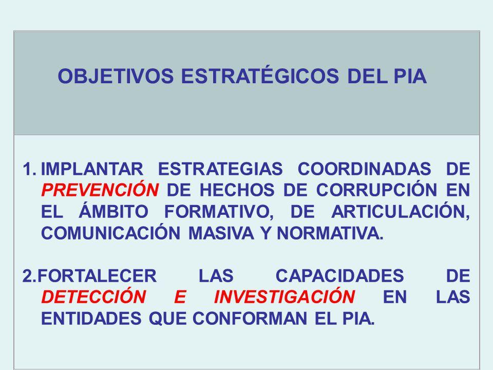 1.IMPLANTAR ESTRATEGIAS COORDINADAS DE PREVENCIÓN DE HECHOS DE CORRUPCIÓN EN EL ÁMBITO FORMATIVO, DE ARTICULACIÓN, COMUNICACIÓN MASIVA Y NORMATIVA.