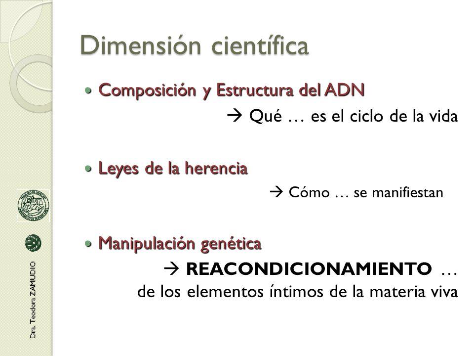 Dimensión científica Composición y Estructura del ADN  Qué … es el ciclo de la vida Leyes de la herencia  Cómo … se manifiestan Manipulación genética  REACONDICIONAMIENTO … de los elementos íntimos de la materia viva Dra.