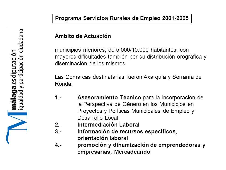 Ámbito de Actuación municipios menores, de 5.000/10.000 habitantes, con mayores dificultades también por su distribución orográfica y diseminación de los mismos.