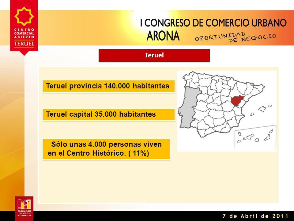 Teruel Teruel provincia 140.000 habitantes Sólo unas 4.000 personas viven en el Centro Histórico.