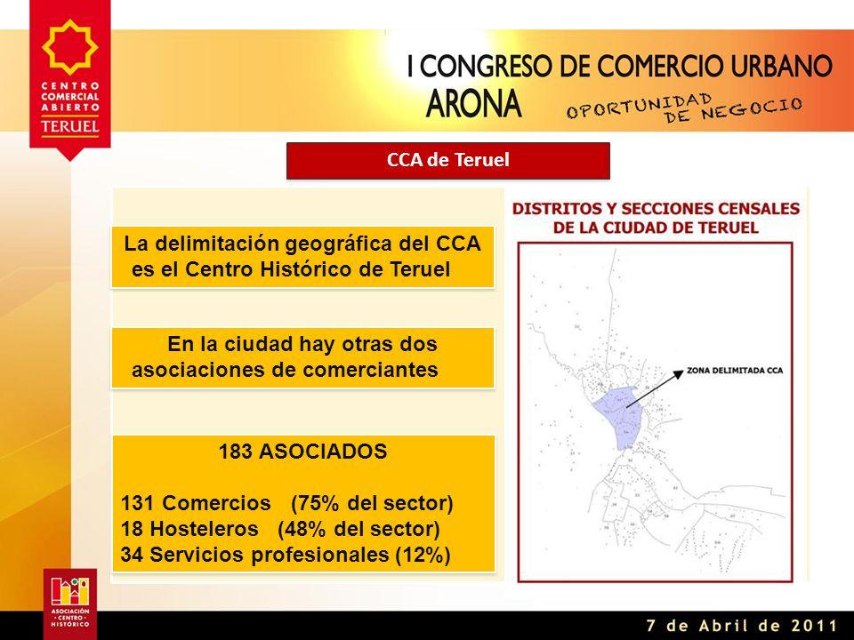 CCA de Teruel 183 ASOCIADOS 131 Comercios(75% del sector) 18 Hosteleros (48% del sector) 34 Servicios profesionales (12%) 183 ASOCIADOS 131 Comercios(75% del sector) 18 Hosteleros (48% del sector) 34 Servicios profesionales (12%) En la ciudad hay otras dos asociaciones de comerciantes La delimitación geográfica del CCA es el Centro Histórico de Teruel