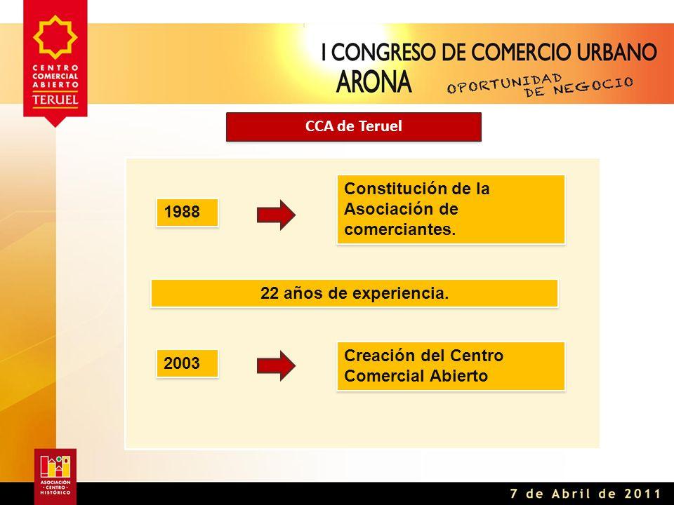 CCA de Teruel Constitución de la Asociación de comerciantes.
