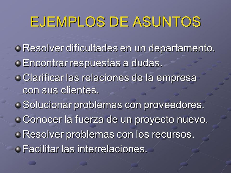 EJEMPLOS DE ASUNTOS Resolver dificultades en un departamento.
