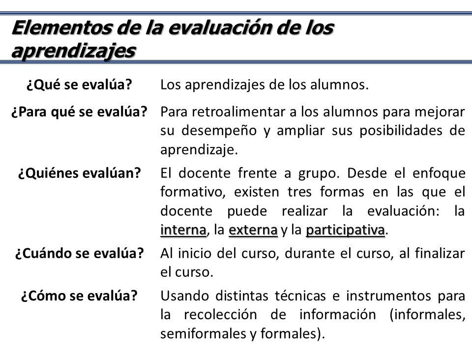 Elementos de la evaluación de los aprendizajes ¿Qué se evalúa Los aprendizajes de los alumnos.