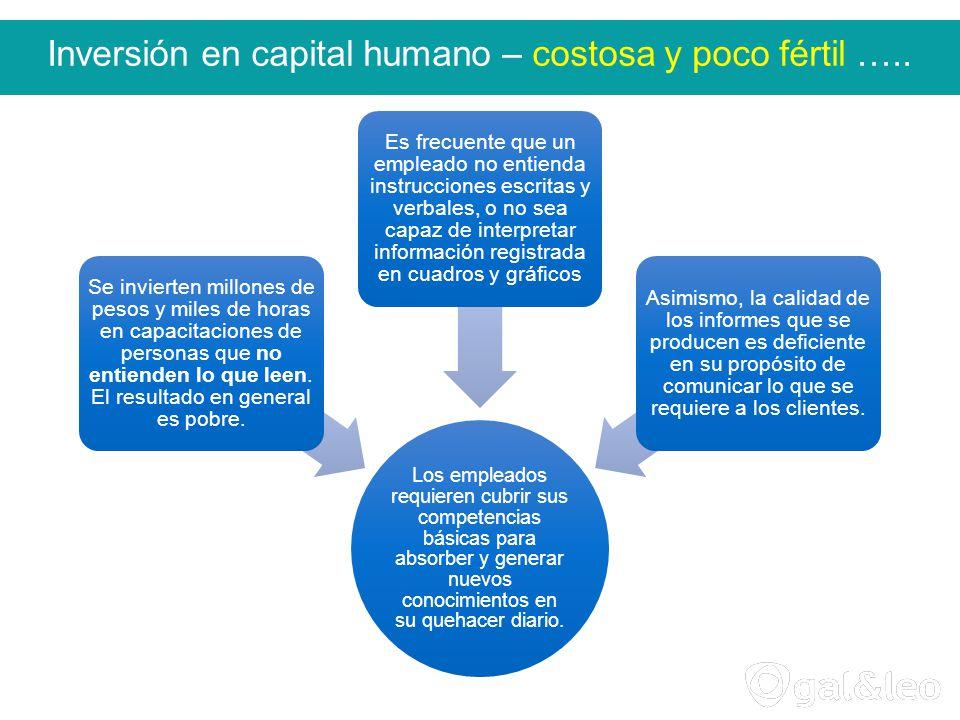 Inversión en capital humano – costosa y poco fértil …..