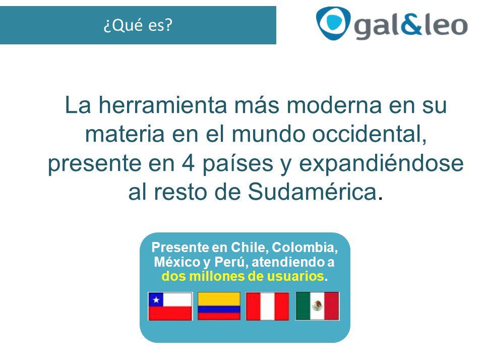 La herramienta más moderna en su materia en el mundo occidental, presente en 4 países y expandiéndose al resto de Sudamérica.
