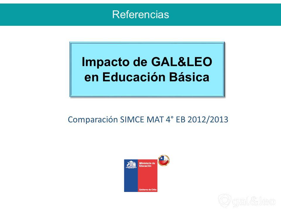 Referencias Impacto de GAL&LEO en Educación Básica Comparación SIMCE MAT 4° EB 2012/2013