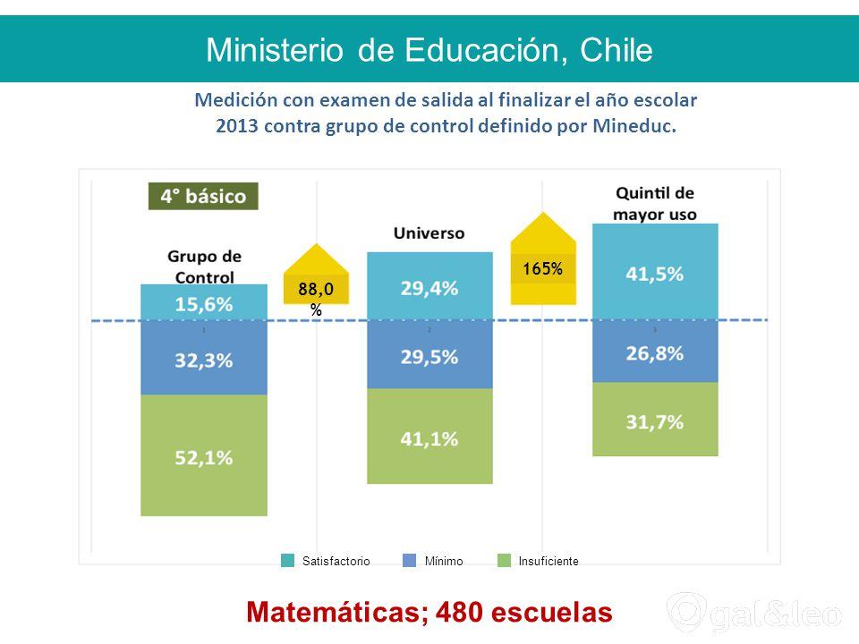 Ministerio de Educación, Chile Medición con examen de salida al finalizar el año escolar 2013 contra grupo de control definido por Mineduc.