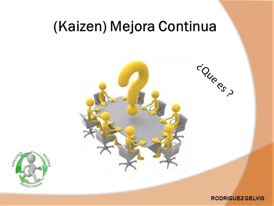 (Kaizen) Mejora Continua ¿Que es RODRIGUEZ GELVIS