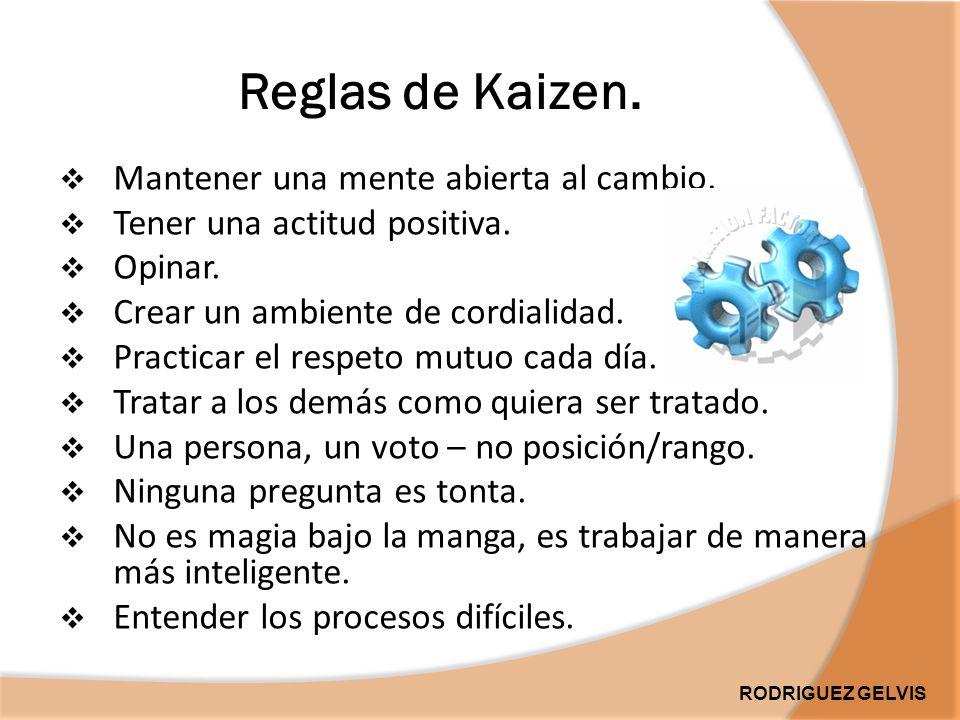 Reglas de Kaizen.  Mantener una mente abierta al cambio.