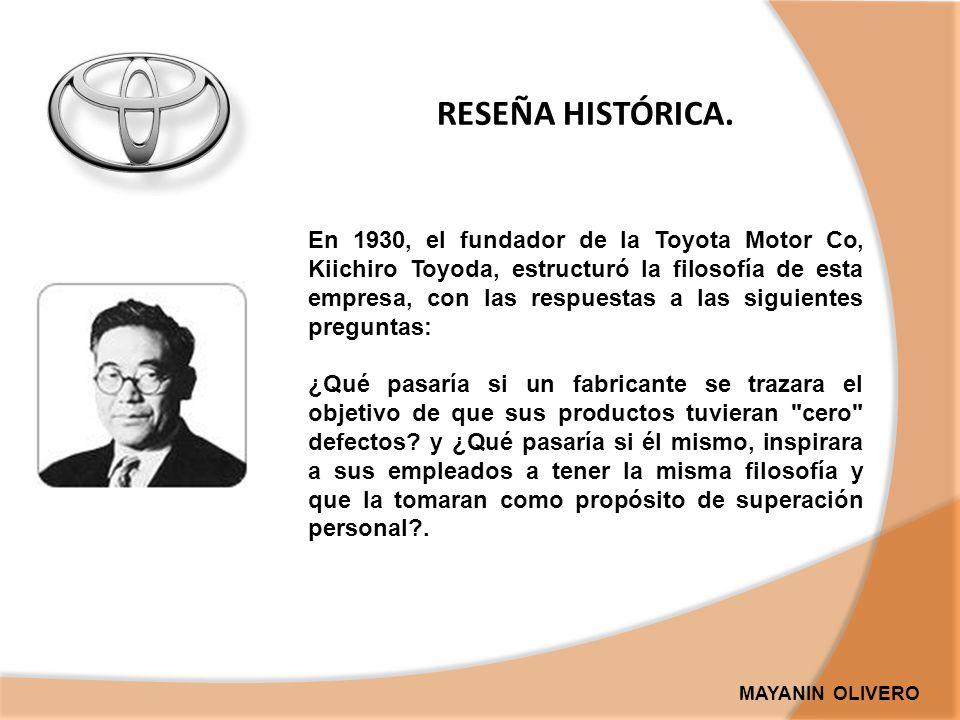 En 1930, el fundador de la Toyota Motor Co, Kiichiro Toyoda, estructuró la filosofía de esta empresa, con las respuestas a las siguientes preguntas: ¿Qué pasaría si un fabricante se trazara el objetivo de que sus productos tuvieran cero defectos.