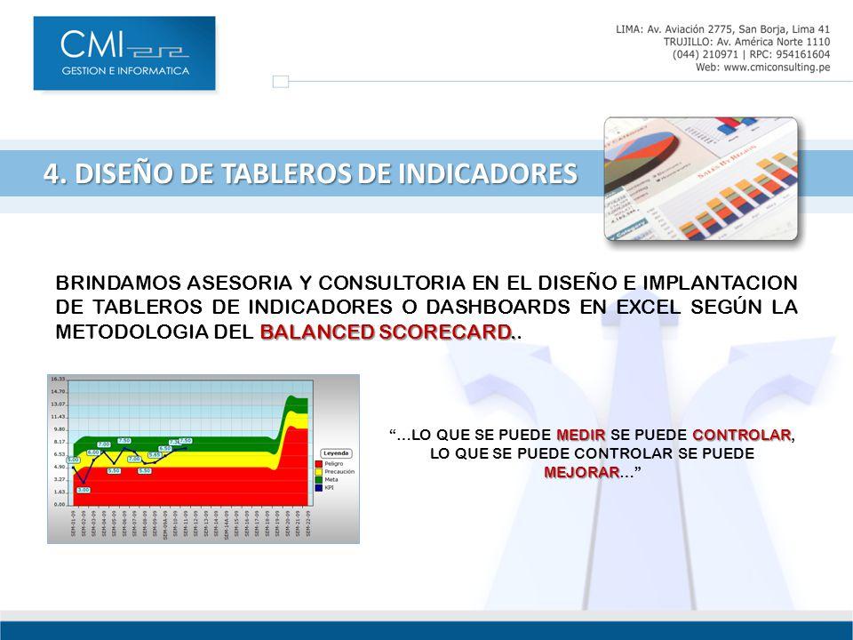 4. DISEÑO DE TABLEROS DE INDICADORES 4. DISEÑO DE TABLEROS DE INDICADORES BALANCED SCORECARD.