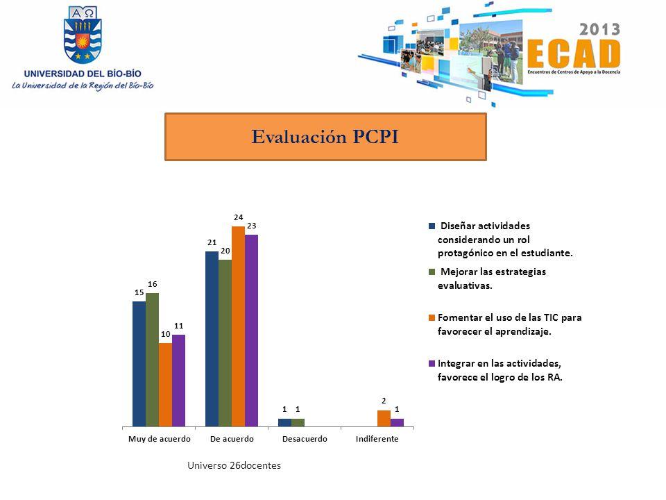 Evaluación PCPI Universo 26docentes